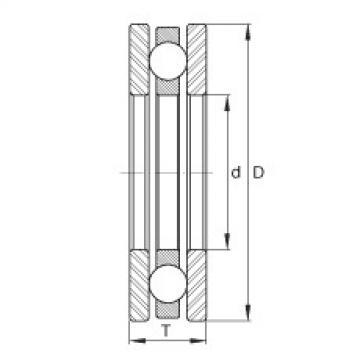 Axial deep groove ball bearings - EW3/8