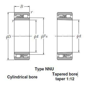 Bearings Cylindrical Roller Bearings NNU39/800