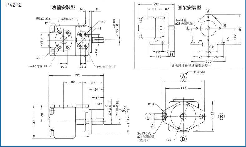 YUKEN A16-L-R-04-B-S-K-32