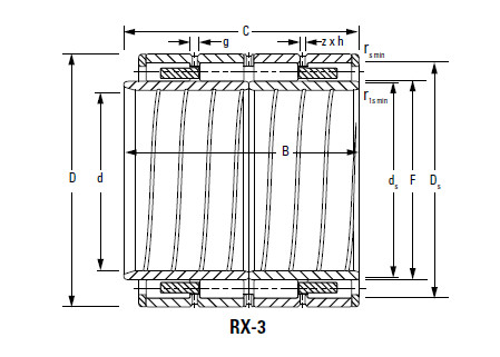 Bearing 340RX1965A RX-5