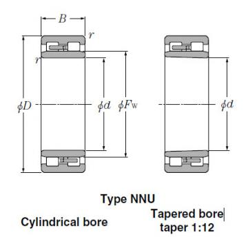 Bearings Cylindrical Roller Bearings NNU3144