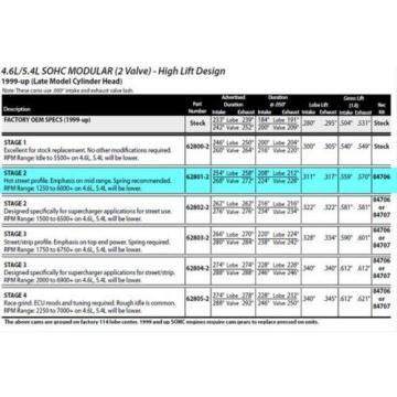 Crower Performance Level 2 Cam Hydraulic Roller follower Ford Modular V8 628012