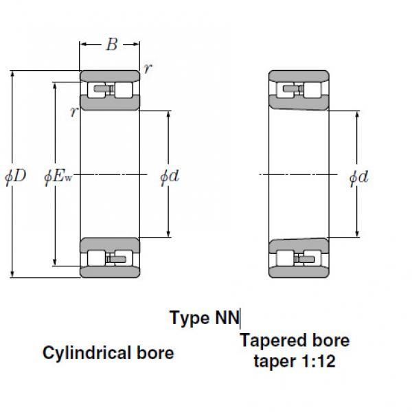 Bearings Cylindrical Roller Bearings NNU4988 #1 image