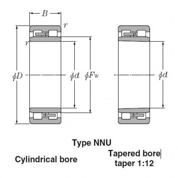 Bearings Cylindrical Roller Bearings NN3032 #1 image