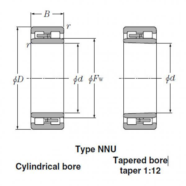 Bearings Cylindrical Roller Bearings NNU4988 #2 image