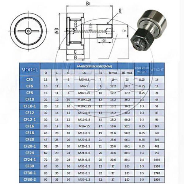 2Pcs KR13 KRV 13 CF 5 Cam Follower Needle Roller Bearing #2 image